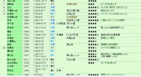 Tozan1_20200524184601